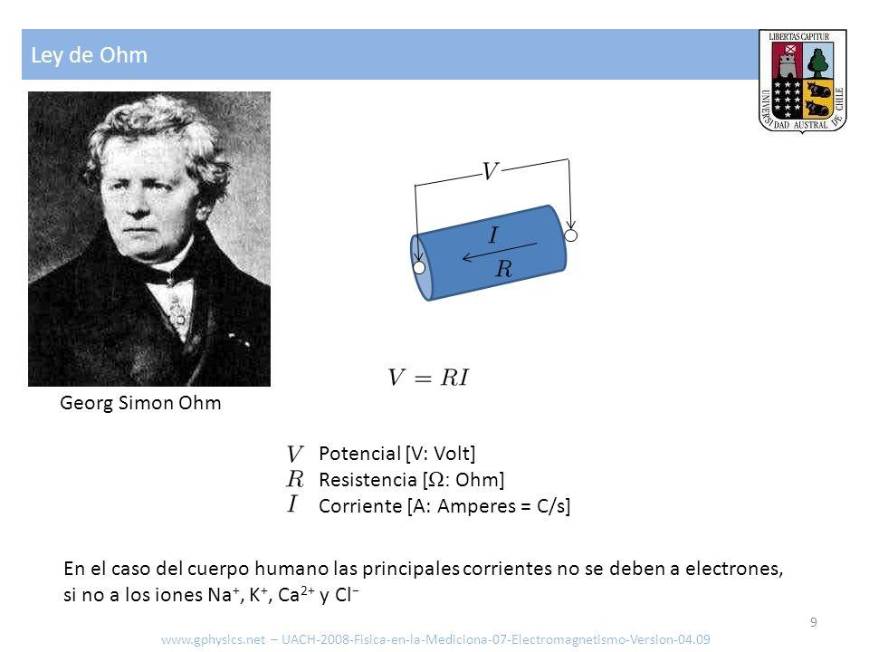 Ley de Ohm Georg Simon Ohm Potencial [V: Volt] Resistencia [Ω: Ohm]